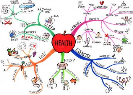 Философия на здравеопазването