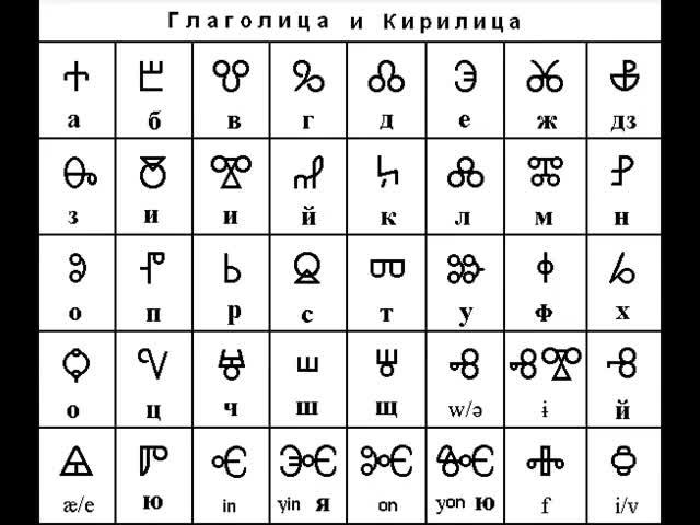 Българското културно влияние